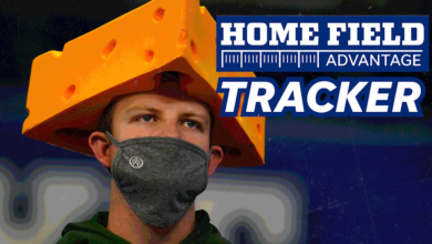 Photo of NFL home-field advantage tracker: Home teams are starting to reassert their dominance